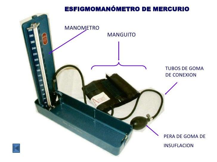 Controlsignosvitalescd1 100718114203-phpapp02