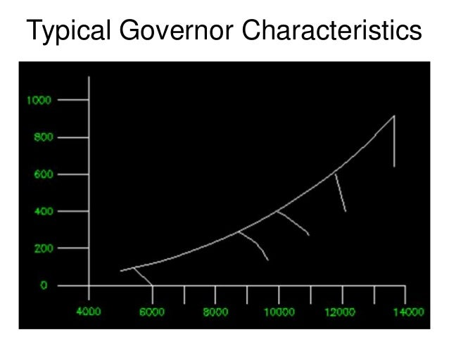 Typical Governor Characteristics