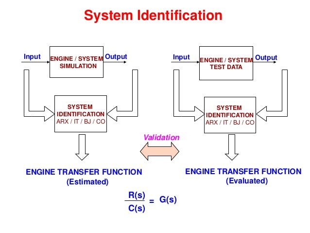  Each of the following control loop is designed to have desired response: • Metering Valve position loop • NHdot accelera...
