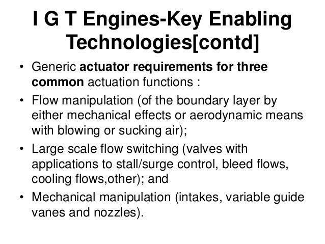 Controls of Aero Gas Turbine Engines