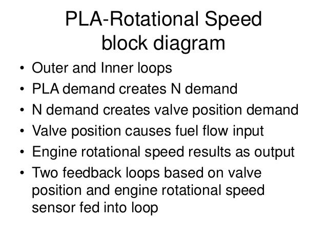 PLA-Rotational Speed block diagram • Outer and Inner loops • PLA demand creates N demand • N demand creates valve position...