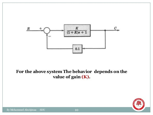 Block Diagram For Control Systems.
