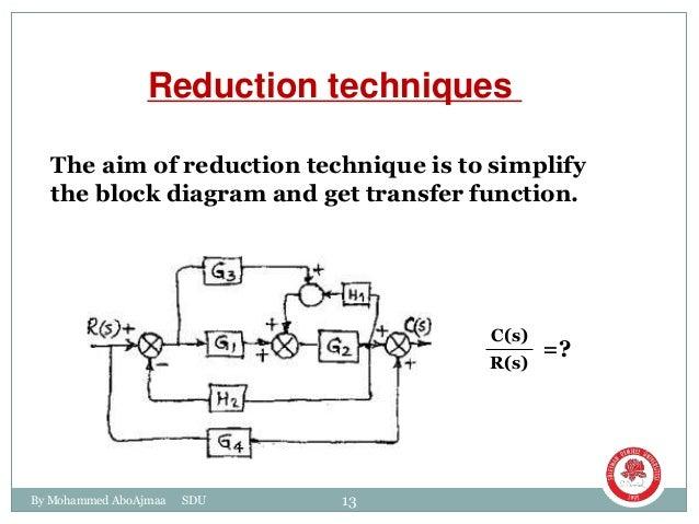 Block Diagram Reduction Techniques Pdf Custom Wiring Diagram