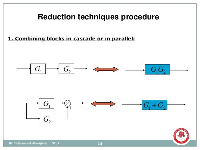 Magnificent Block Diagram Reduction In Control System Ppt Gift ...