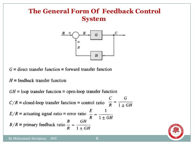 From Feedback Transfer Function Block Diagram - Example Electrical ...
