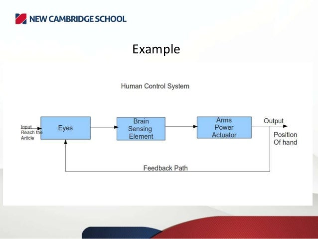 Control system and flowchart