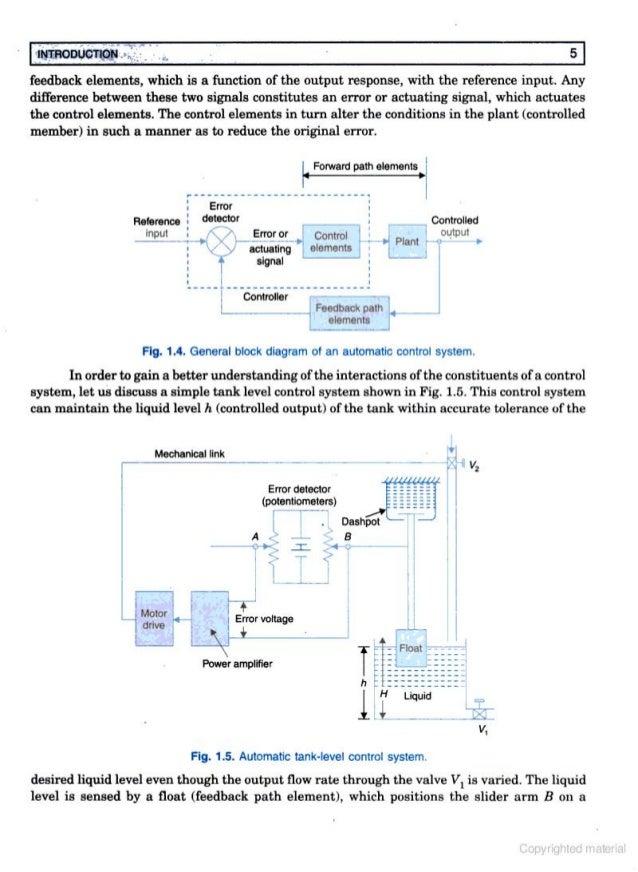 http://appartement-randa.de/pdf.php?q=view-die-elektrische-beleuchtung-von-eisenbahnfahrzeugen-1955.html