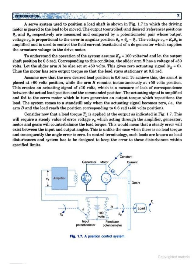 control system by nagrath and gopal pdf