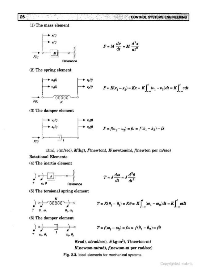 Control pdf jairath system