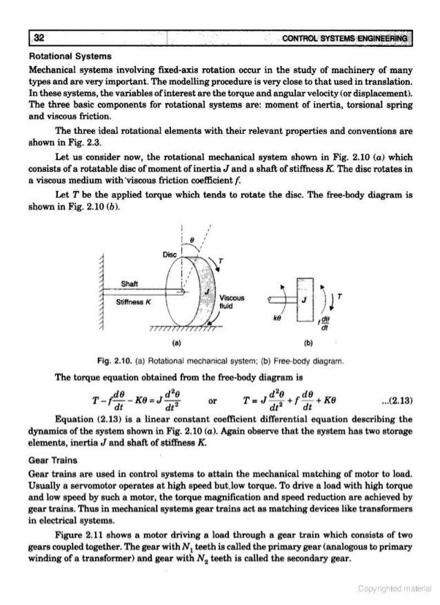 System pdf control linear