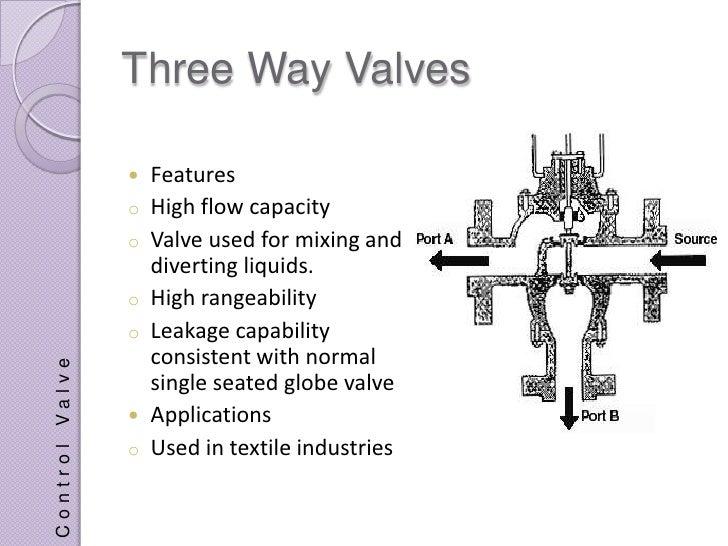 Control valves diaphragm ccuart Image collections