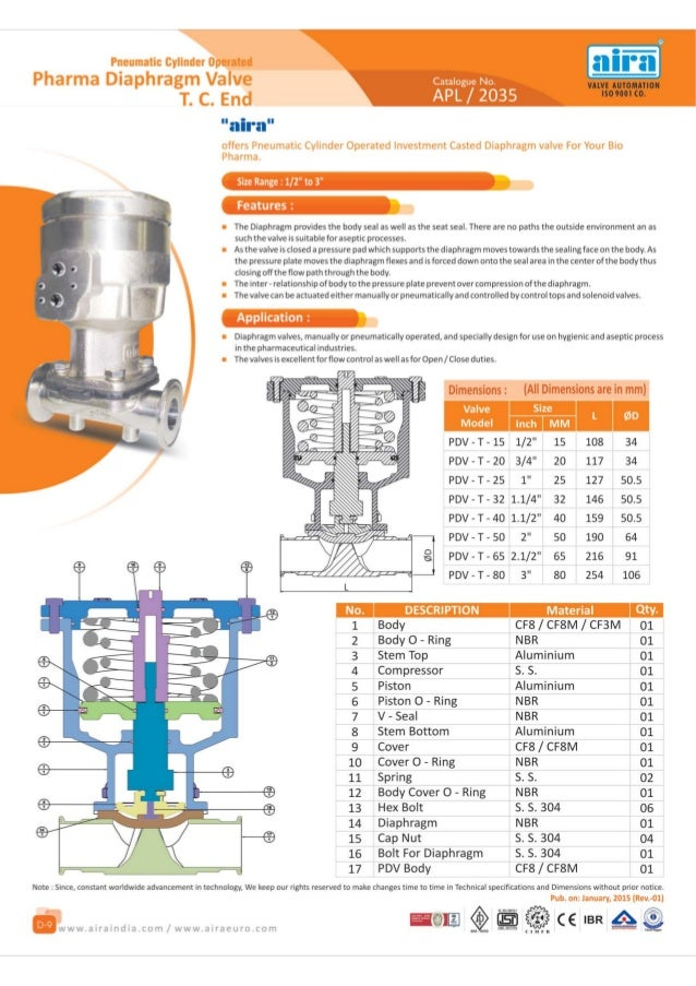 Manufacturer of pneumatic control valves in india 10 ccuart Choice Image