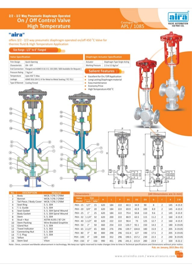Manufacturer of pneumatic control valves in india 15 22 32 way pneumatic diaphragm operated on off control valve ccuart Gallery