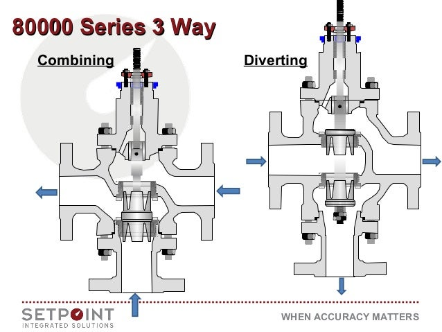 3 way valve diagram