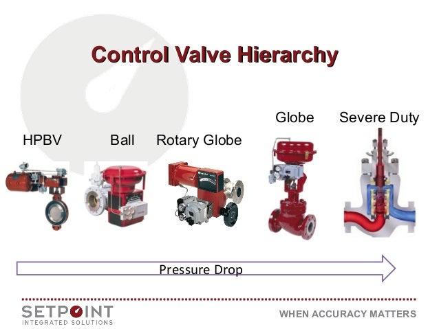 Control valve types globe manual gate 6 publicscrutiny Gallery