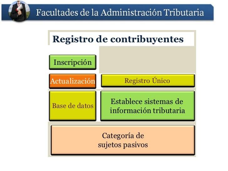 Registro de contribuyentes InscripciónActualización          Registro Único                   Establece sistemas deBase de...