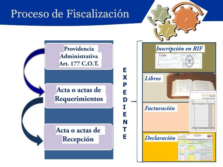 Proceso de Fiscalización                      E                      X                      P                      E      ...