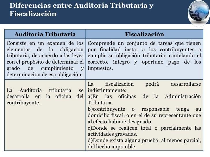 """Principios de Contabilidad y Tributos  Artículo 145: COT (2001): """"Los contribuyentes están obligados a  llevar en forma de..."""