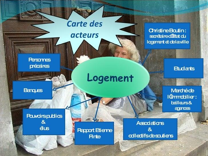 Etudiants Personnes précaires Pouvoirs publics &  élus Associations  &  collectifs de soutiens Marché de l'immobilier :  b...