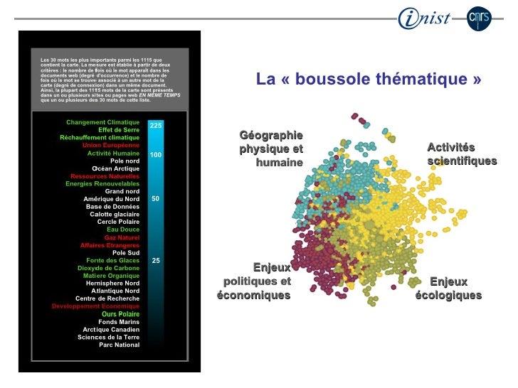 Géographie physique et humaine Activités scientifiques Enjeux écologiques Enjeux politiques et économiques La «boussole t...