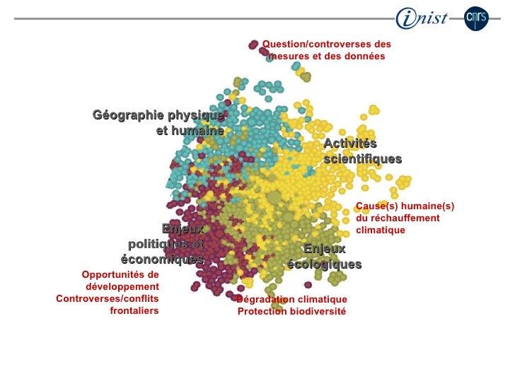 Question/controverses des mesures et des données Opportunités de développement Controverses/conflits frontaliers Dégradati...