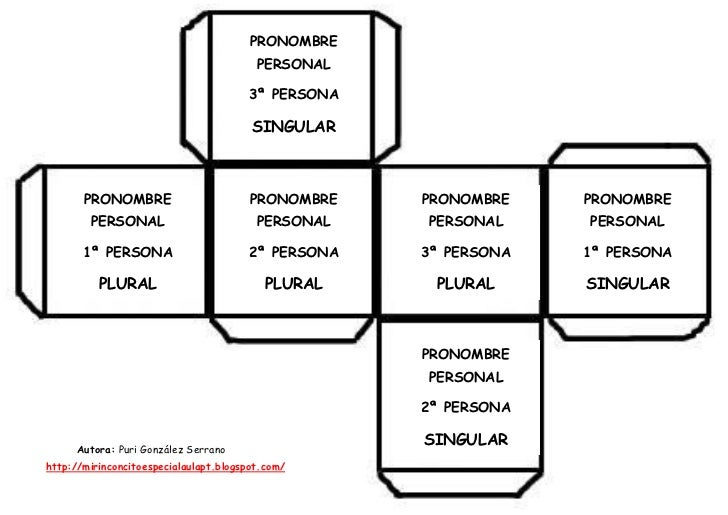 PRONOMBRE                                         PERSONAL                                       3ª PERSONA               ...