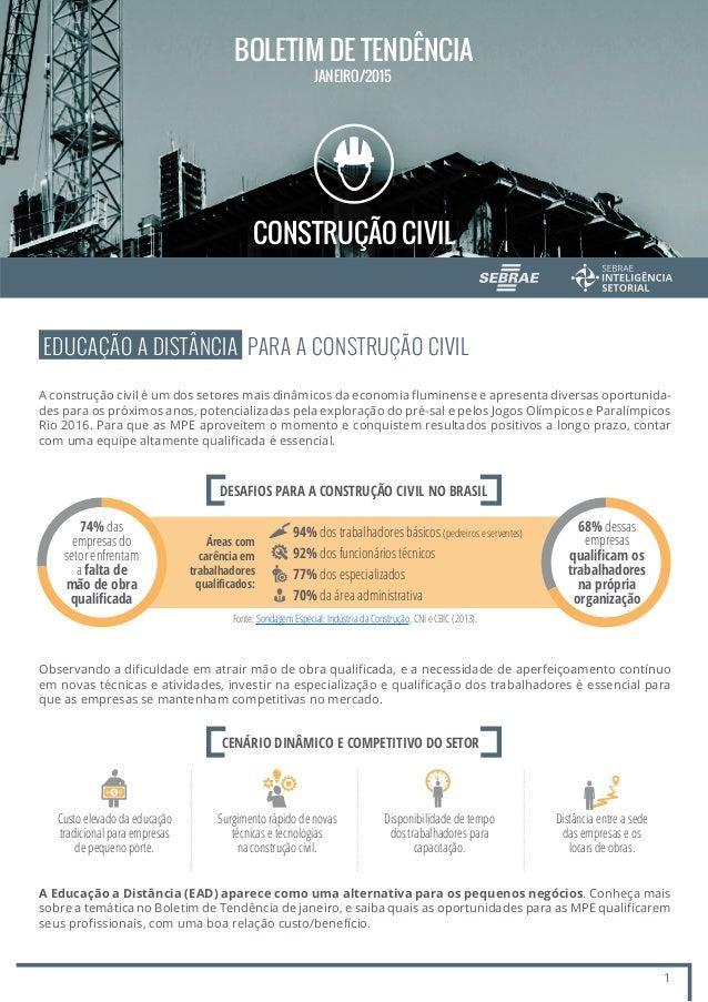 JANEIRO/2015 BOLETIM DE TENDÊNCIA 1 CONSTRUÇÃO CIVIL A construção civil é um dos setores mais dinâmicos da economia flumin...