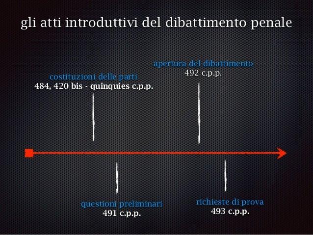 Contumacia , assenza e CEDU. Italian in absentia trials and (lack of) respect of the ECHR  Slide 2