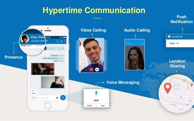 Presence Voice Messaging Push Notification Location Sharing Video Calling Audio Calling Hypertime Communication