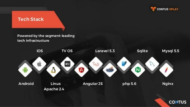 Tech Stack Powered by the segment-leading tech infrastructure iOS TV OS Laravel 5.3 Sqlite Mysql 5.5 Android Linux Angular...