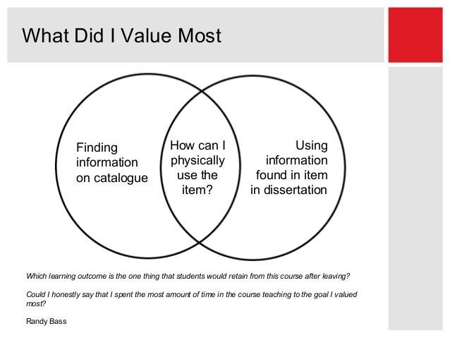 Venn Diagrams When Special Collections Meets Information Literacy