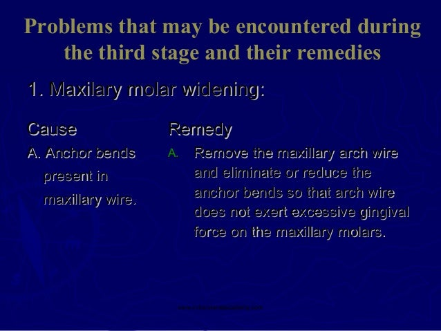 Problems that may be encountered during the third stage and their remedies 1. Maxilary molar widening: Cause  Remedy  A. A...