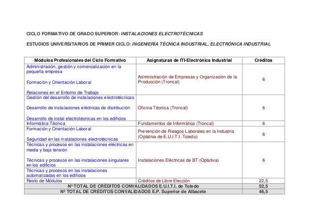 Convalidaciones Creditos Fp Universidad Creditogiapi