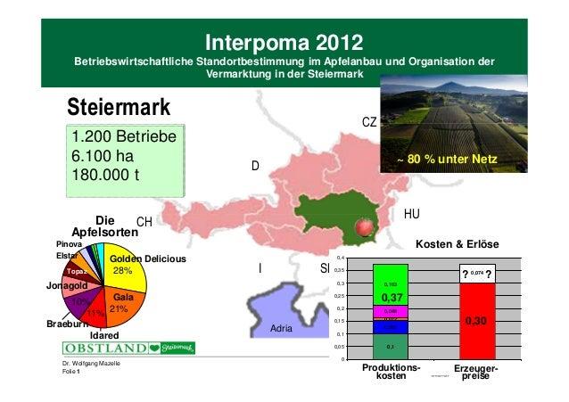 Interpoma 2012       Betriebswirtschaftliche Standortbestimmung im Apfelanbau und Organisation der                        ...