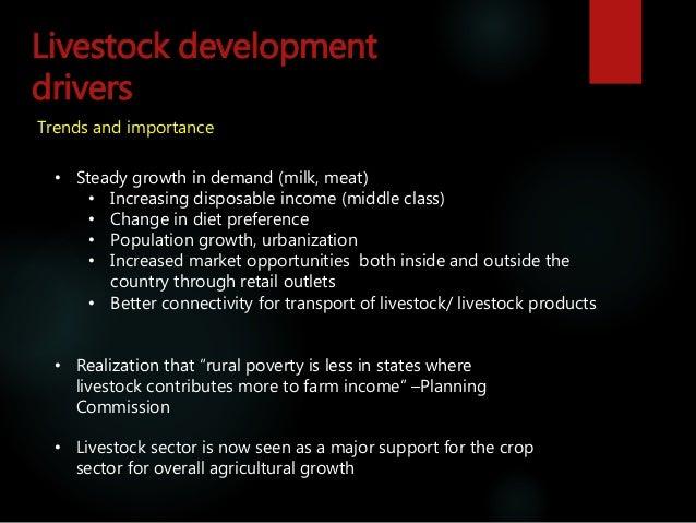 Livestock advocacy and communications—India scene  Slide 2