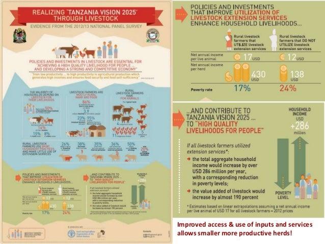 Livestock advocacy and communications: Tanzania scene Slide 3