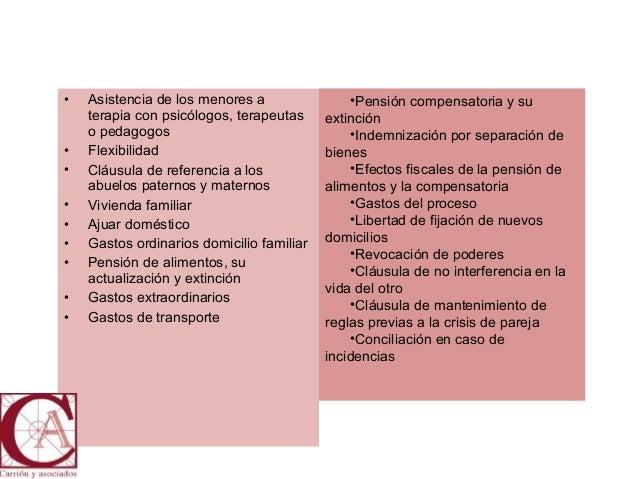 Convenio regulador de divorcio separaci n y crisis de parejas no cas - Actualizacion pension alimentos ipc ...