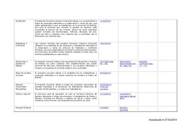 Convenios colectivos de oficinas y despachos y de for Convenio colectivo oficinas y despachos zaragoza
