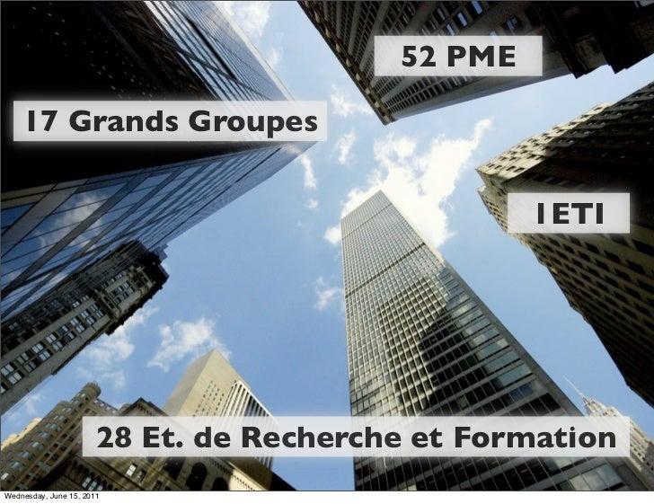 52 PME    17 Grands Groupes                                                  1ETI                       28 Et. de Recherch...