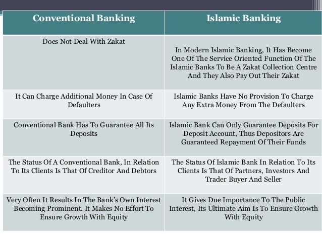 islamic banking product Abstract shariah compliant finance has become an accepted niche product  and service in local financial transactions it offers a fresh opportunity to.