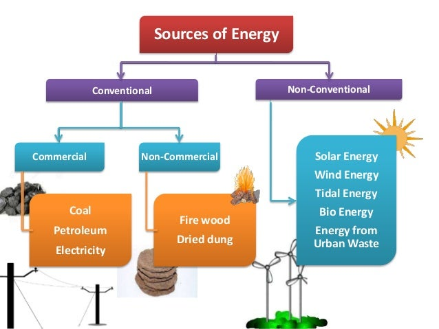 conventional source of energy essay Conventional and non-conventional sources of energy  natural gas has been the most important source of energy since last two decades  essays, articles and.