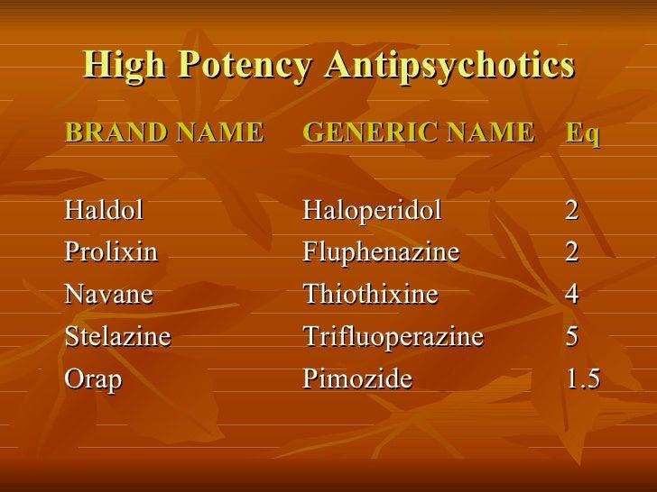 Thioridazine Brand Name