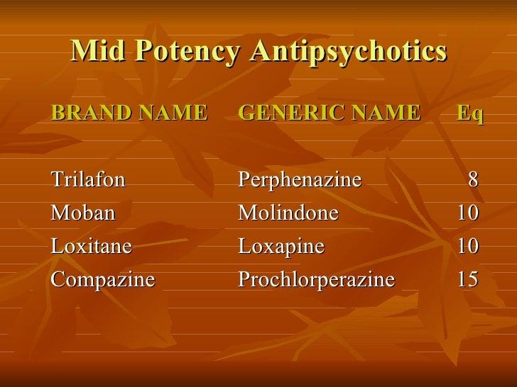 Loxapine Generic Name