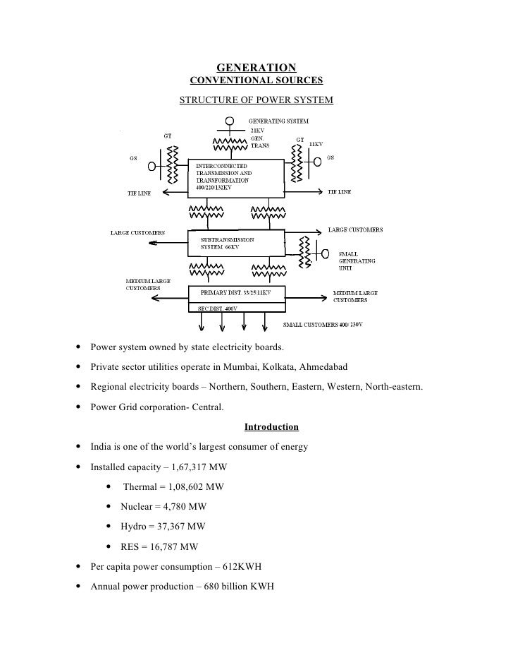 GENERATION                           CONVENTIONAL SOURCES                         STRUCTURE OF POWER SYSTEM Power system ...