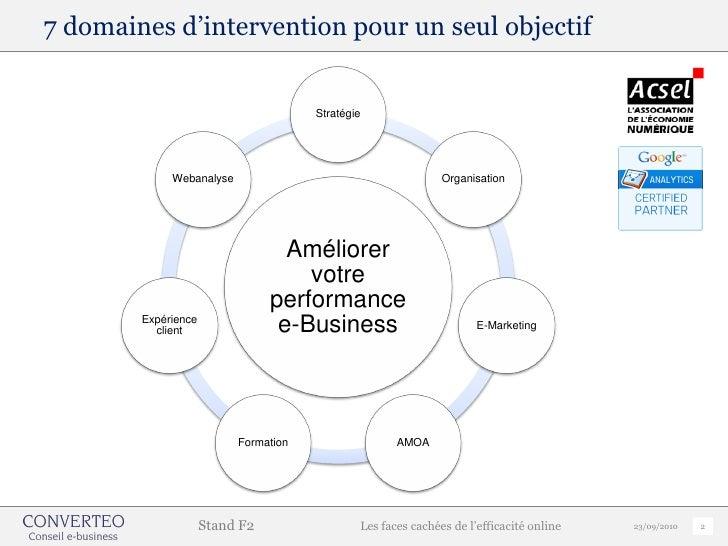 Les faces cachées de l'efficacité online - Convention e commerce 2010 -  Converteo Slide 2