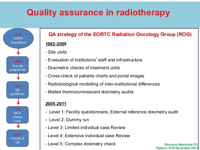 radiation therapy essay A radiation therapy overview for patients learn about some common uses for radiation therapy, the medical professionals involved and the equipment used to deliver.