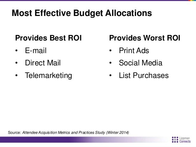Resources Used for Lists  Internal  Databases  80%  New List  Sources  20%  Source: Attendee Acquisition Metrics and Pract...