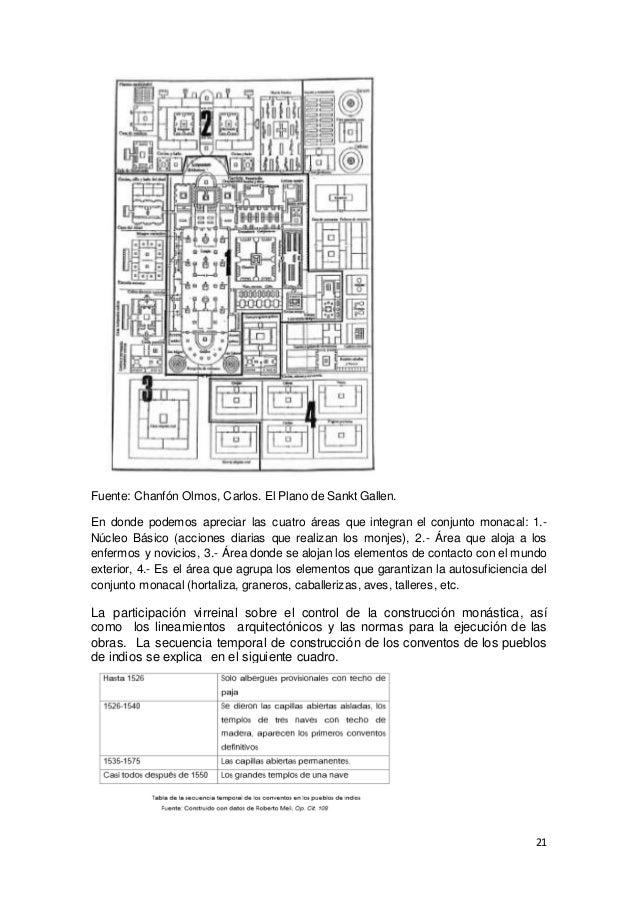 Conventos evangelizadores del siglo xvi for Normas para planos arquitectonicos