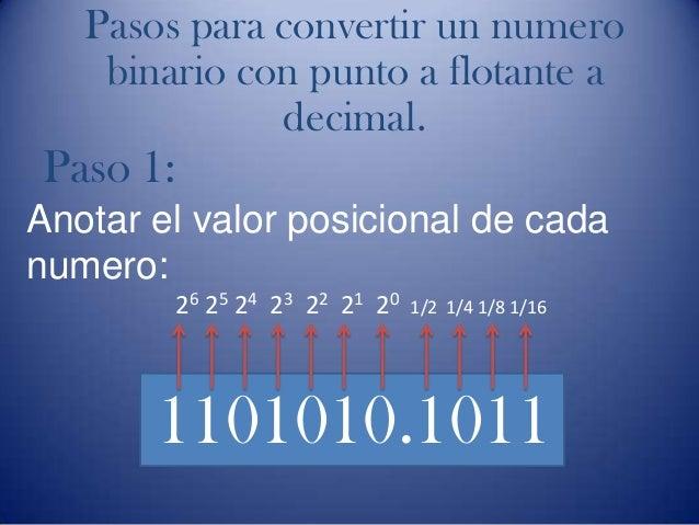Opciones binarias 5 puntos decimales