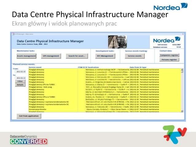 Data Centre Physical Infrastructure Manager Ekran główny i widok planowanych prac